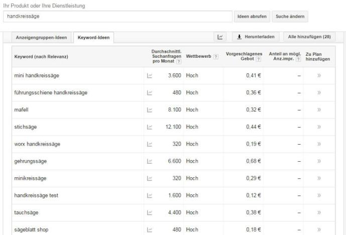 Google Keyword Planner Keyword Recherche