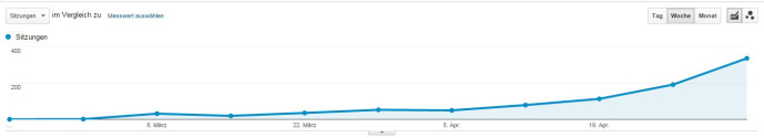 GoogleAnalytics-Screen4