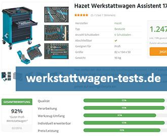 werkstattwagen-tests